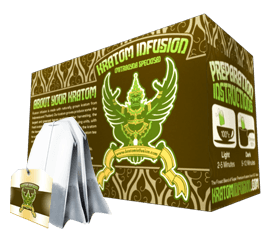 purchase kratom guide